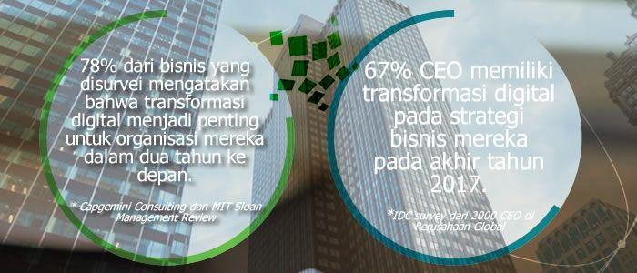 hasil survey transformasi digital di beberapa perusahaan