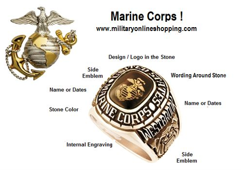 This diagram will assist you when you want to design a custom made #marine corps ring.   BUY YOUR RING TODAY - GO TO https://www.militaryonlineshopping.com/store/home.php?cat=160 for all the details