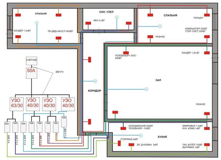 328 best Schema électrique images on Pinterest Electrical