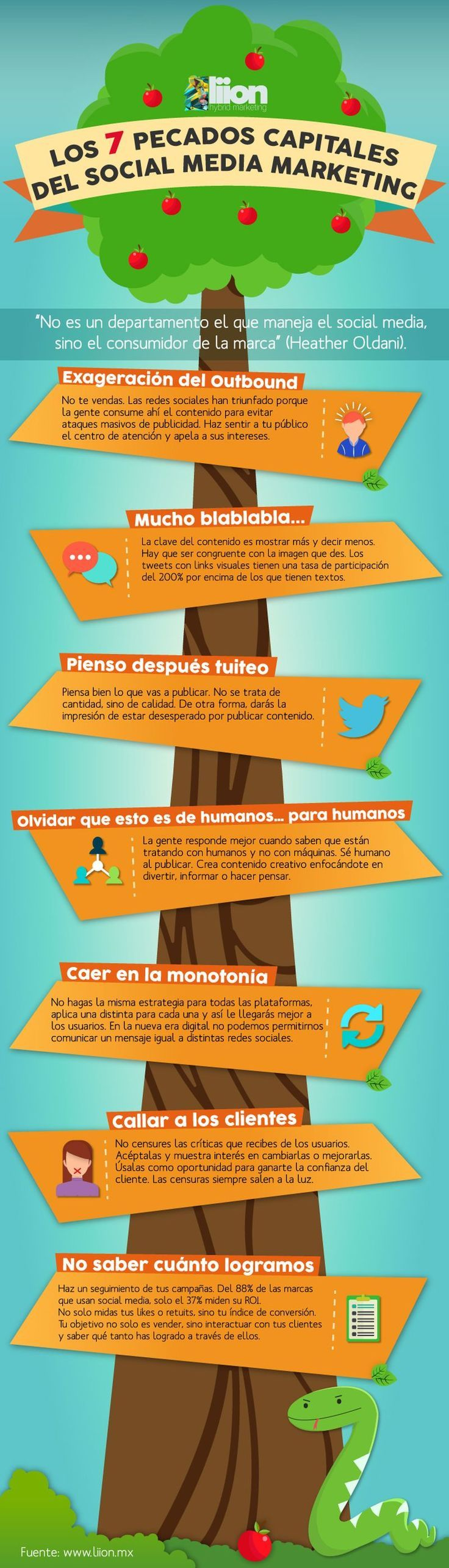 Los 7 pecados capitales del Social Media Marketing. Infografía en español. #CommunityManager www.rubendelaosa.com