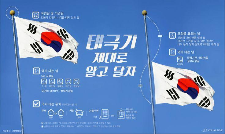 오늘은 현충일, '태극기' 제대로 알고 달자 [인포그래픽] #Taegeukgi / #Infographic ⓒ 비주얼다이브 무단 복사·전재·재배포 금지