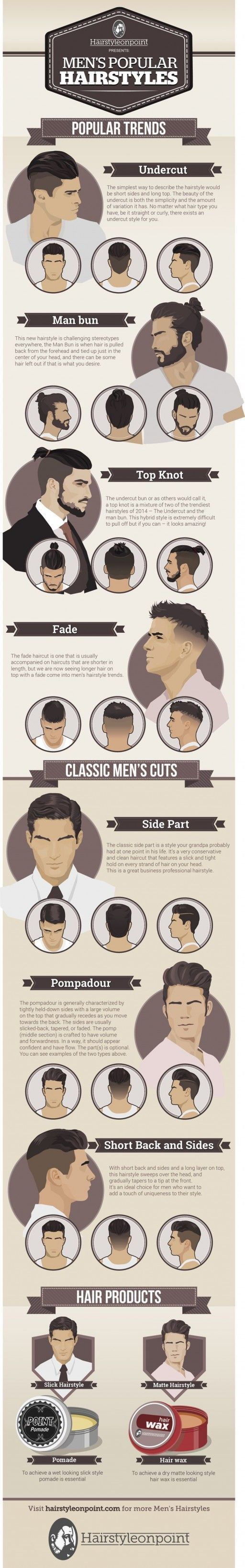 men's hairstyles groom the beauty department/ too bad I'm bald.