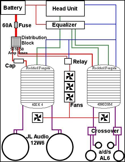 Car Wiring Diagram | Electronics | Pinterest | Cars, Car audio and ...