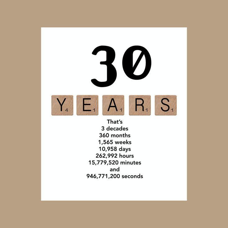 De 30 tien jaar verjaardagskaart is ervoor te zorgen dat de ontvangende glimlach!  Elke kaart 5 x 7 wordt afgedrukt op 100 pond witte matte karton is individueel scoorde, zorgen voor een schone vouw, wordt geleverd met een witte envelop en wordt geleverd in een duidelijk cello hoes.  Bekijk de 30e Scrabble-verjaardagskaart https://www.etsy.com/listing/168065609  Aarzel niet om me te contacteren als u vragen of opmerkingen hebt.  Opmerking: Alle kaarten/metro kunst zijn auteursrechtelijk…