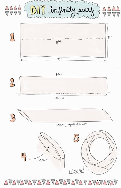 DIY Easy Christmas Gift ... Good dimensions  for scarf size .. For a patchwork infinity scarf use 4 different 1/2 yard knits cut in two at random (not the same) sizes and serge or sew randomly together to form the length of fabric for the scarf.
