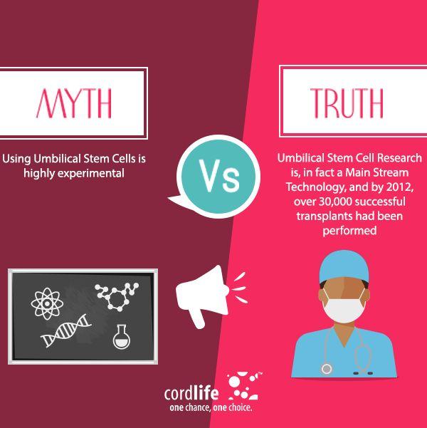 Why Stem: 11 Best MythvsTruth-Cord Blood Banking Images On Pinterest