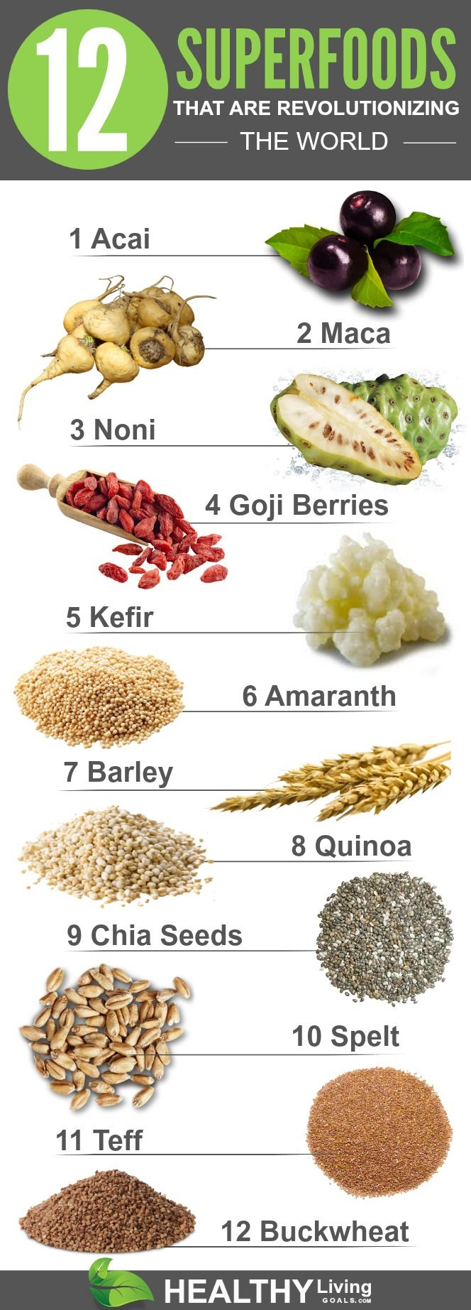 12 Superfoods That Are Revolutionizing The World: You Need To Know The New Food Trends