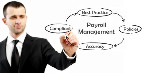 Latvia based accountants and accounting firms which are currently working to provide outsourced payroll services Latvia, are actually working in the market for quite a long time and they may even have their ancestors do the same thing: financialintelligence.eu