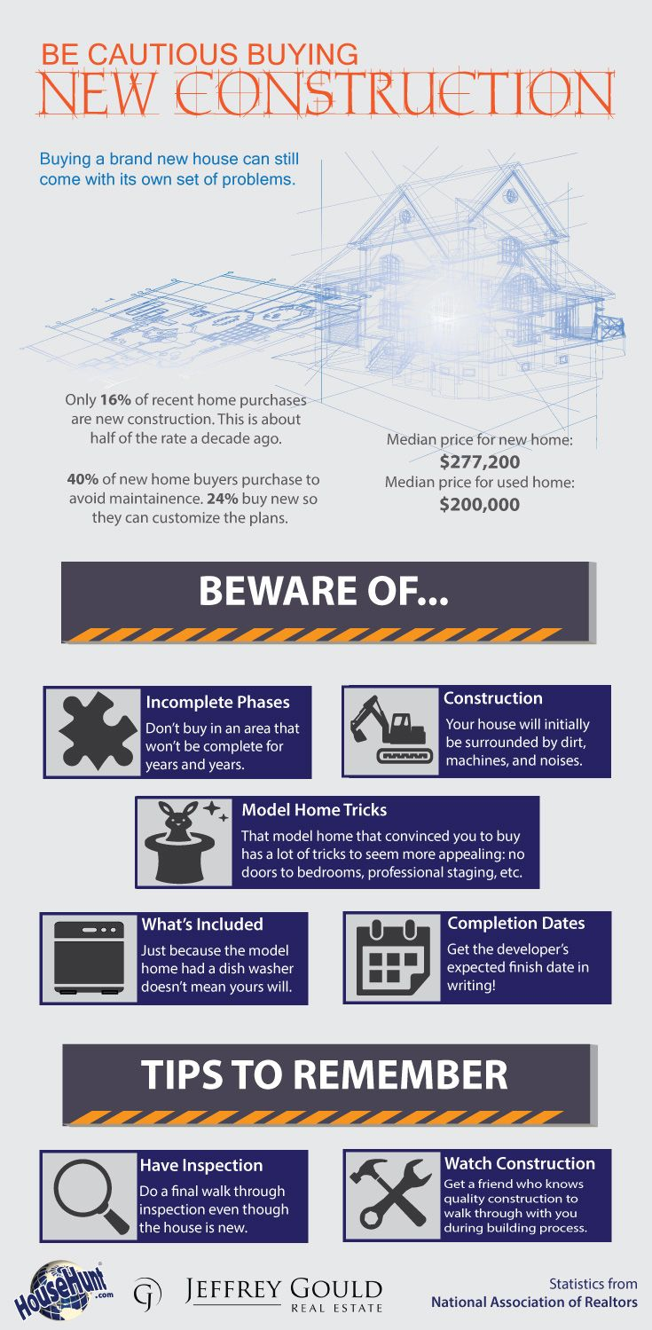 17 best images about infographics on pinterest home for New home construction insurance