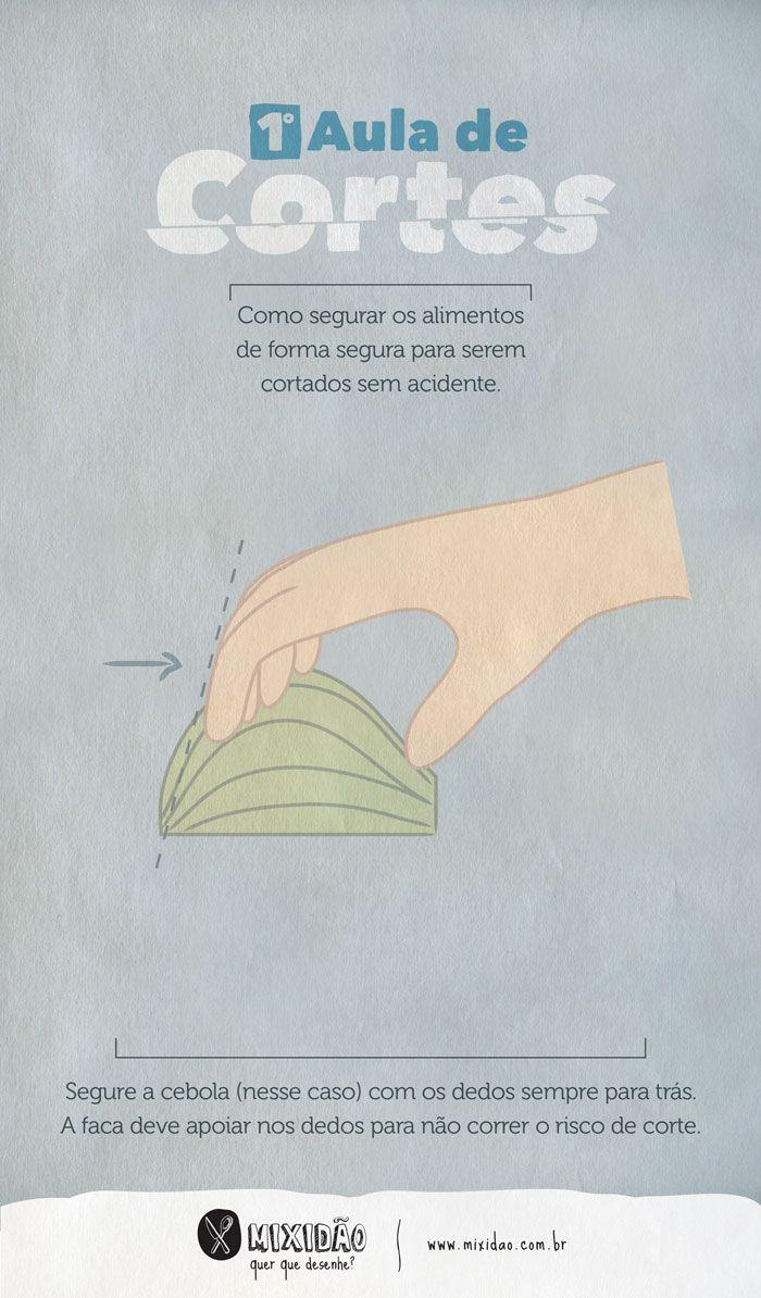 Infográfico com a forma correta para posicionar os dedos e a faca para evitar acidentes na cozinha.