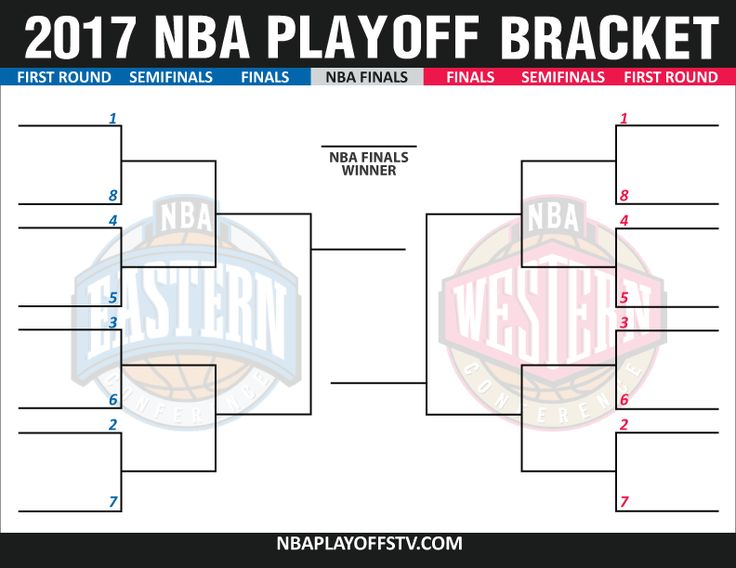 Printable NBA Playoff Bracket 2017
