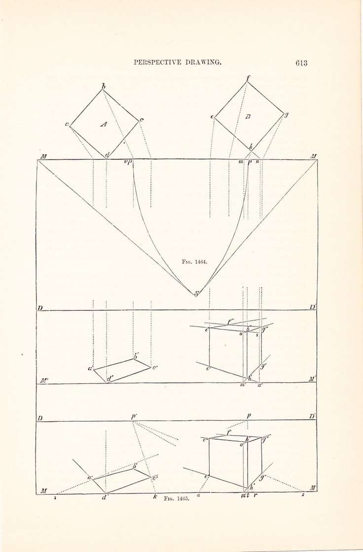 72 best scientist physicist engineers invention sketches images 1886 technical drawing antique math geometric mechanical drafting interior design blueprint art illustration framing 100 malvernweather Choice Image