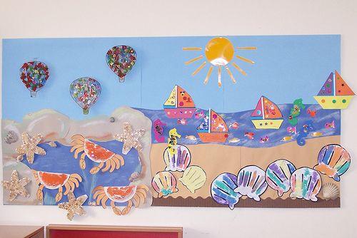 Beach display board