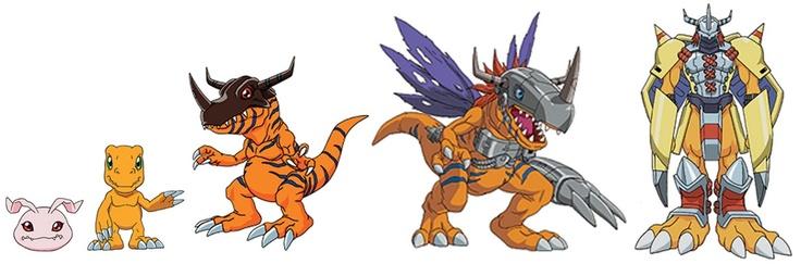 318 best Digimon images on Pinterest | Digimon tamers ...