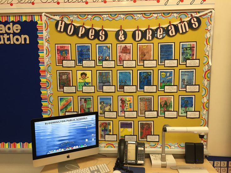 How Classroom Decor Affects Students ~ Best images about hopes dreams in elementary