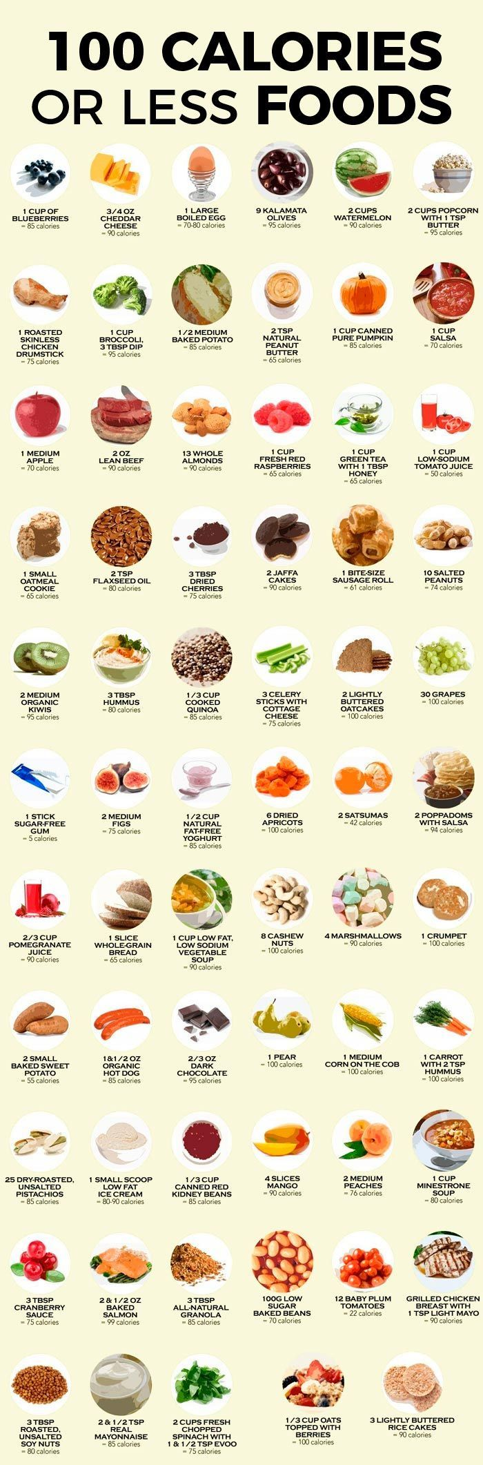 100 calories or less foods(Fitness Recipes Meal Planning)