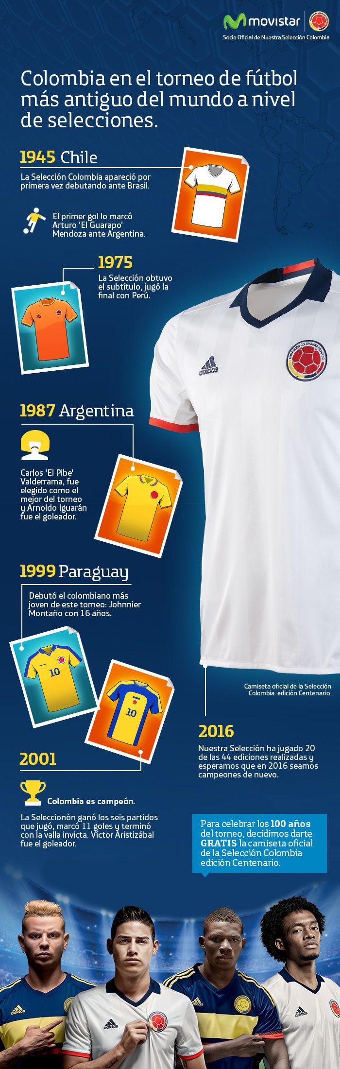 ¡Ponte la camiseta y recuerda con nosotros los mejores momentos de la Selección en la Copa!