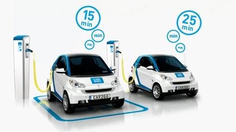 Woon en trouw je in Amsterdam, dan kan je gebruik maken van de electrische Smart auto's van Car2go. Duurzaam en voordelig!