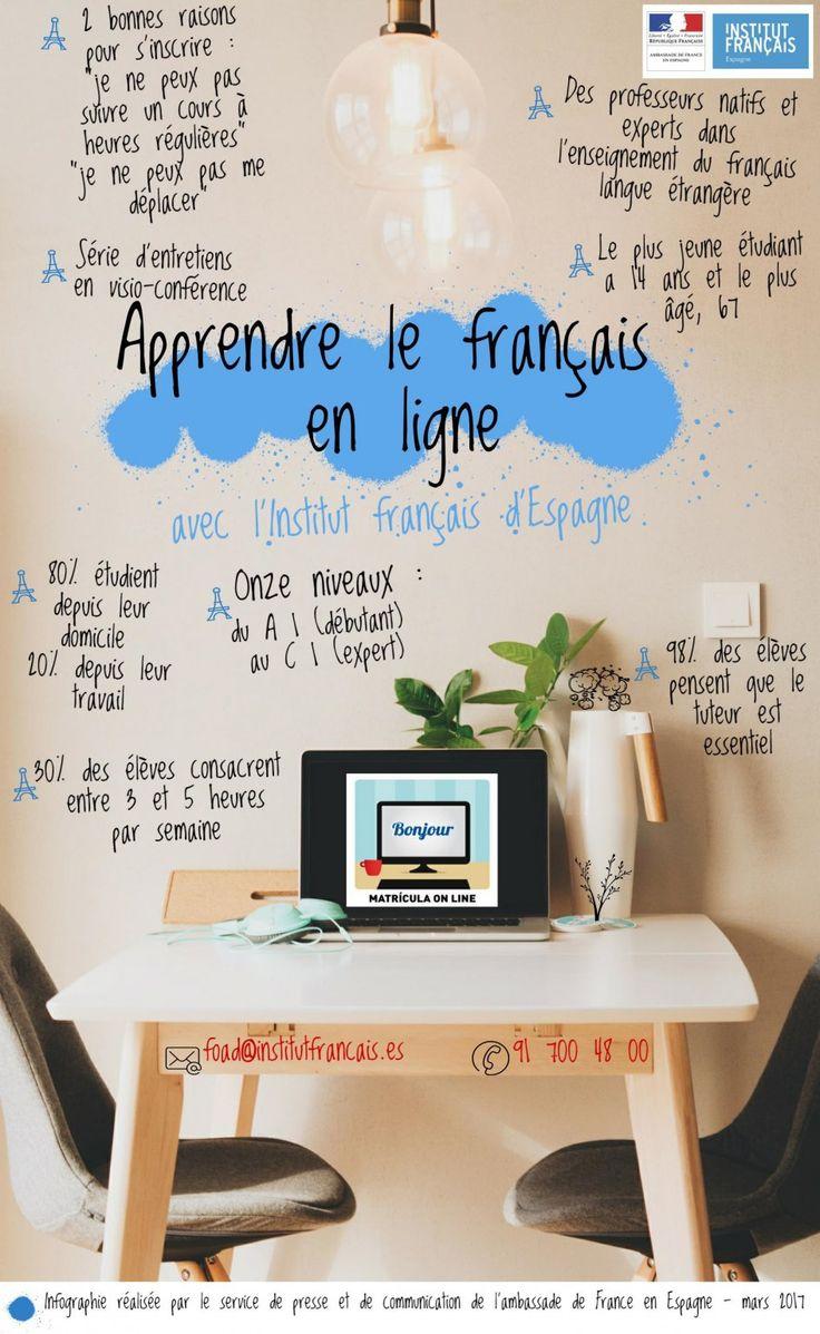 Mon cours en ligne : infographie réalisée par le service de presse et de communication de l'ambassade en lien avec le secteur innovation pédagogique et multimédia de l'Institut français d'Espagne :
