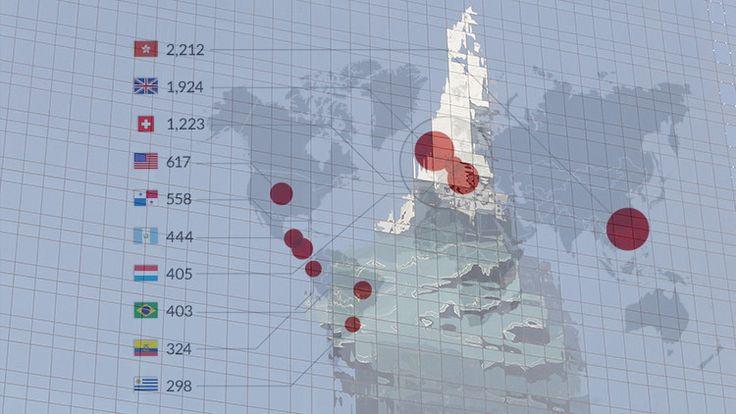 Los 10 países con mayor número de empresas implicadas en la caso de los 'papeles de Panamá' - RT