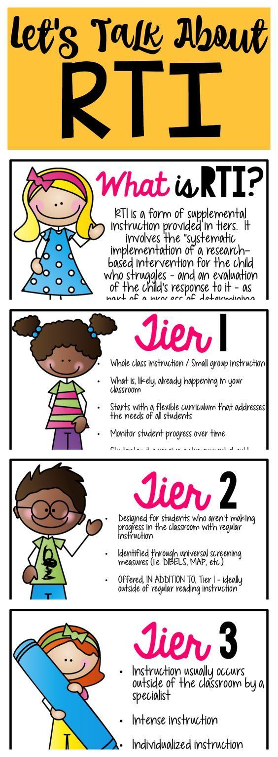 A simplified explanation of RTI
