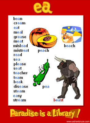 ea - phonics poster - wordlist - spelling list - word family poster - Great for Early Reading & Learning Difficulties Students