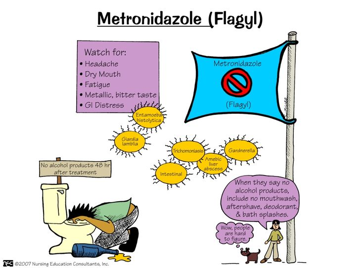 Flagyl | Nursing Mnemonics and Tips