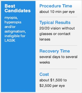 Are you a candidate for PRK laser eye surgery?