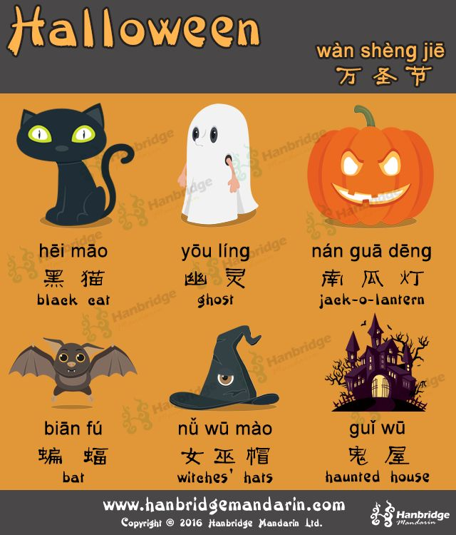 Chinese vocabulary list of halloween day. 我最害怕闯鬼屋,你呢? wǒ zuì hài pà chuǎnɡ ɡuǐ wū , nǐ ne ?