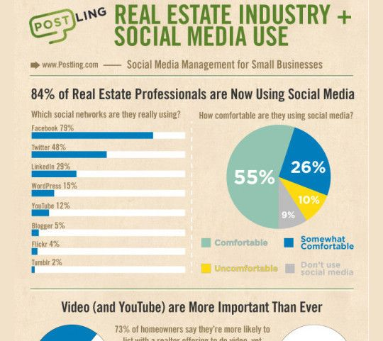 26 Best Images About Real Estate Flyer Ideas On Pinterest