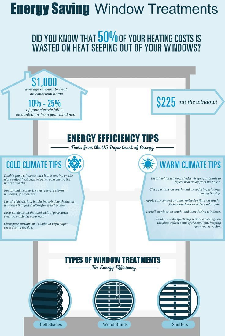 68 best window tint images on pinterest info graphics for Energy saving windows cost