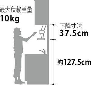 システムキッチン・流し台・バス・トイレがお得 【キーワード:水切り棚】