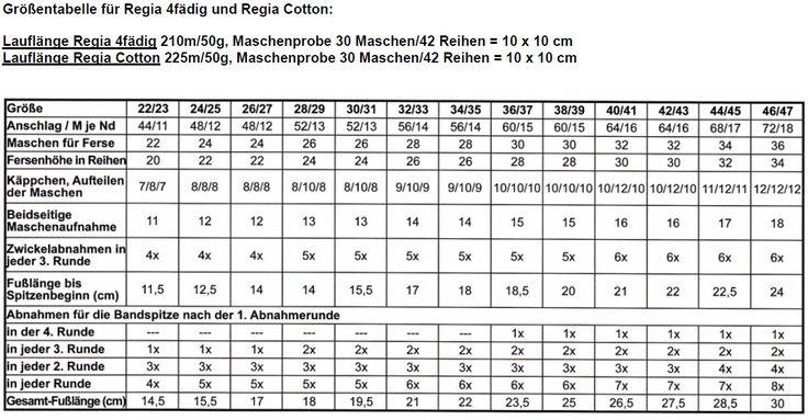 4-Fach/Größentabellen für Socken mit Fersenkäppchen | Schachenmayr.com