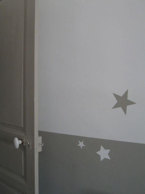 sterren in de kinderkamer - zinc et bois brut