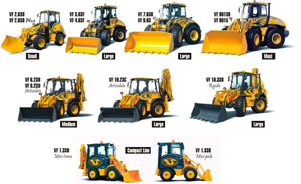 2003-2006     Renewal of their whole range of wheel and backhoe loaders.