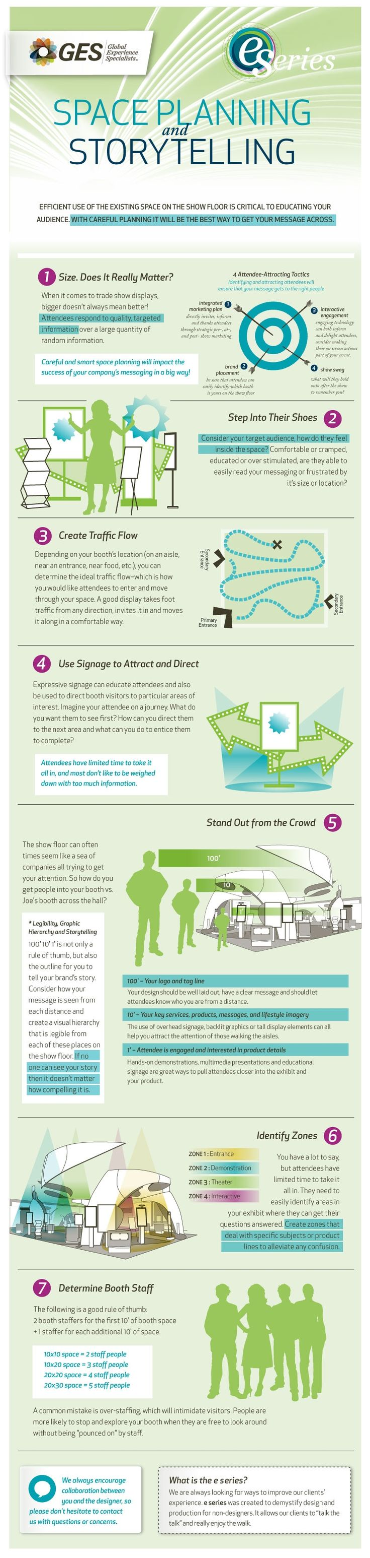 From GES: Space Planning and Story Telling.  Nice use the infographic to explain a tricky topic.