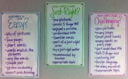 Easy, Just Right, and Challenging book Anchor Charts... the site has more!