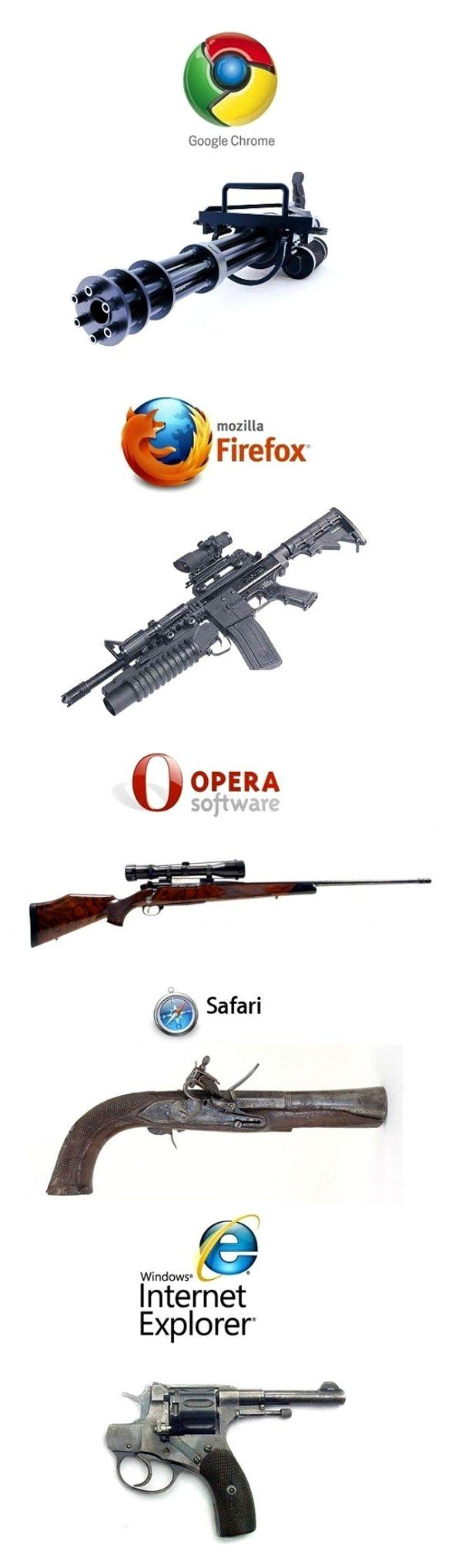 Browsers as guns.