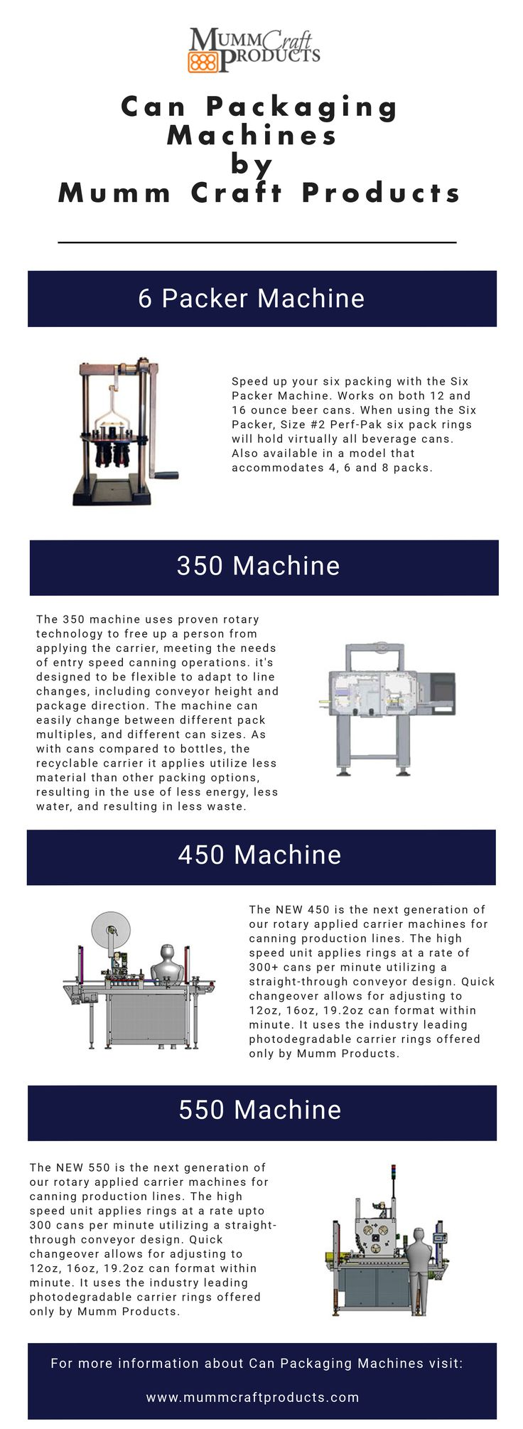 35 best packaging images on pinterest can packaging machines 6 packer machine 350 machine 450 machine 550 fandeluxe Image collections