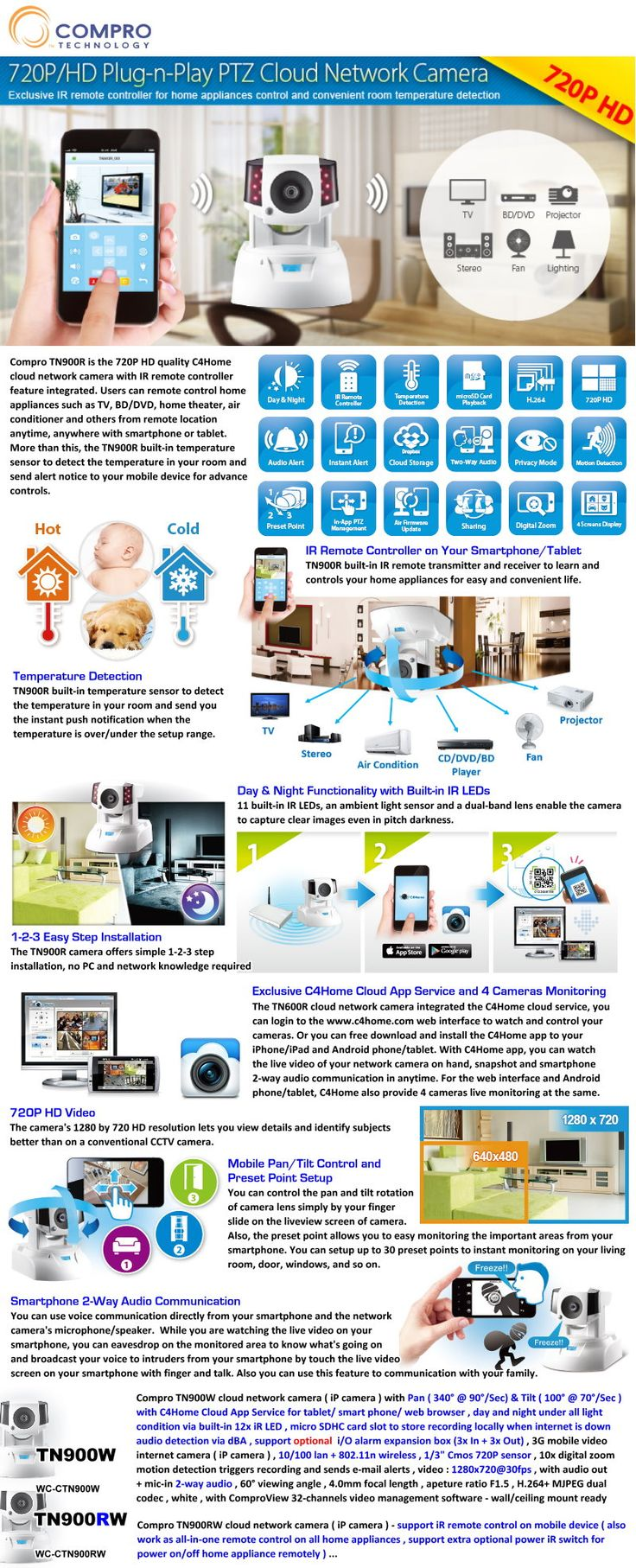 Plug-n-Play PTZ Cloud Network Camera