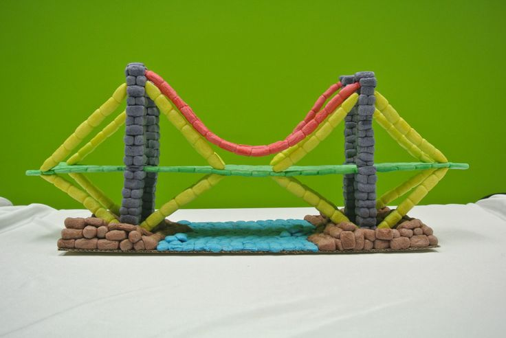 Bridge Construction with Magic Nuudles!  Learn how they work and what goes into construction. Great for displays too!