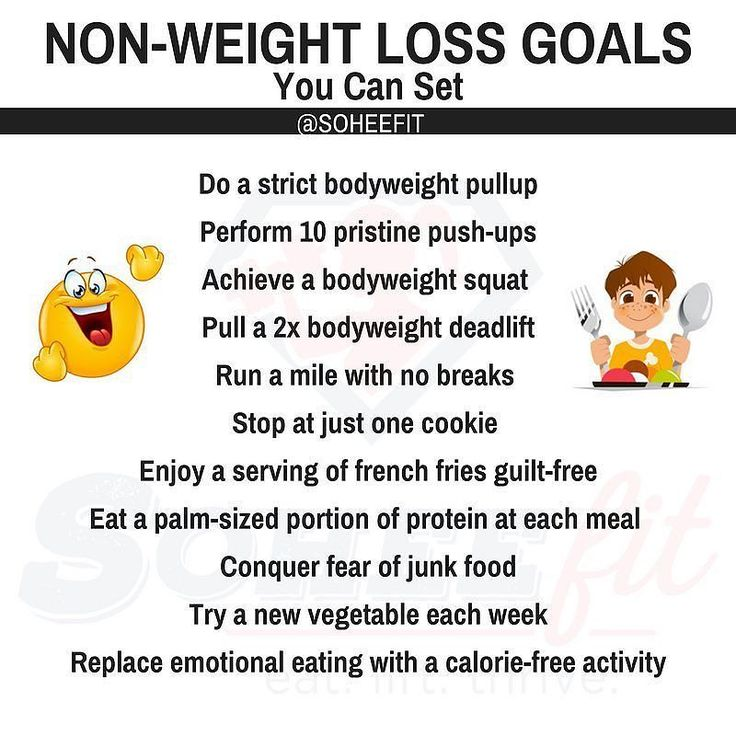 Weight loss pills and protein