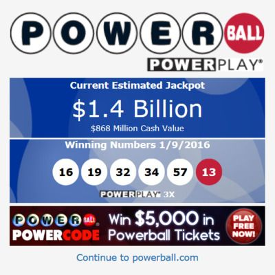 Powerball Lottery Hits Record $1.4 Billion — 12 Things Lotto Winners Should Not Do!