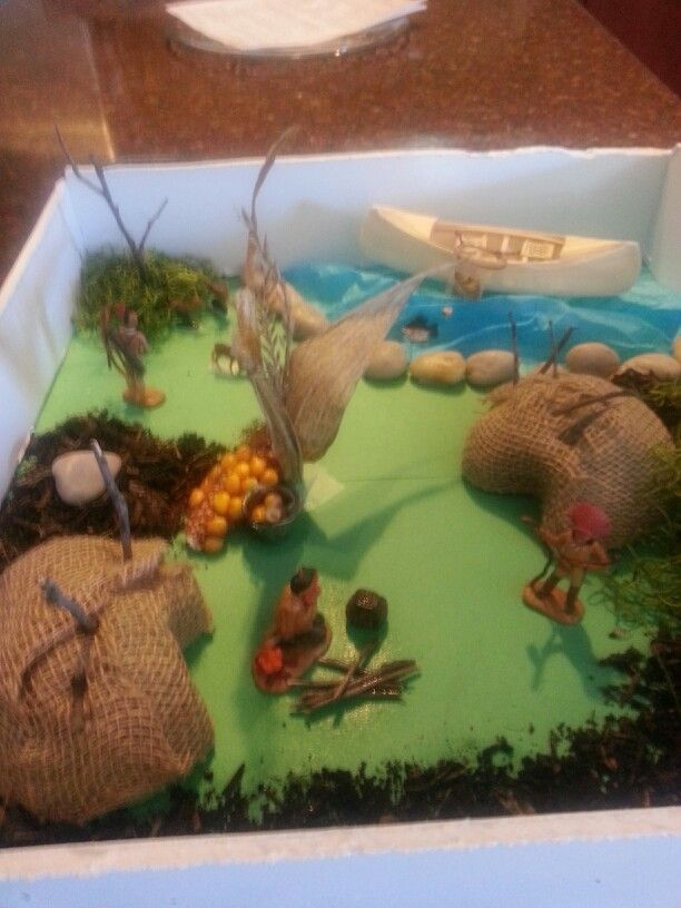 Shoebox Diorama Project Cherokee Indians Houses Wwwimagessurecom