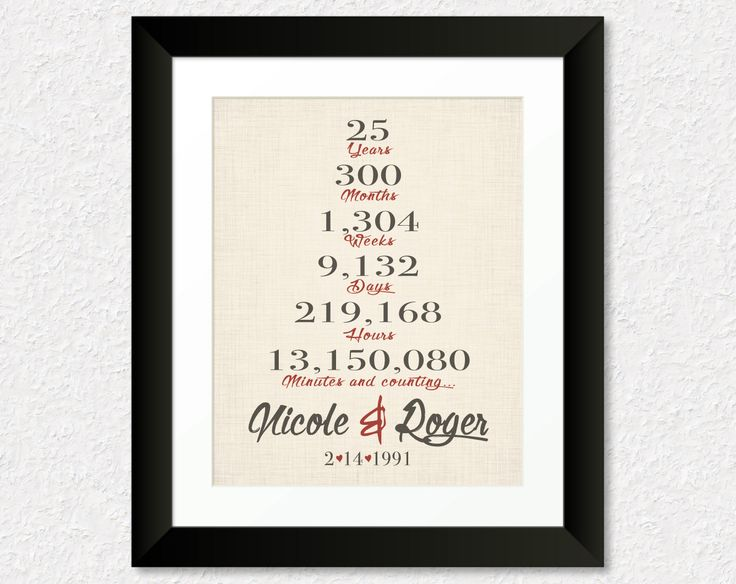 40 Wedding Anniversary Gift For Husband : about 25 Year Anniversary Gift on Pinterest 35 year anniversary gift ...