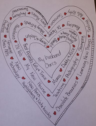 Sketchbook Assignment or art journal page - This is my heart map. Draw a heart and write everything you love inside it. Students can write words and/or draw pictures.