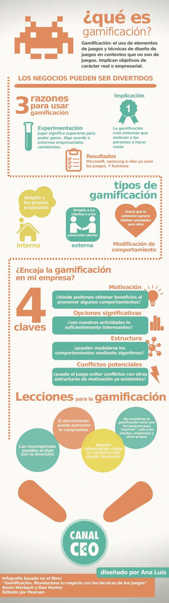 Definición y explicación resumida del fenómeno de la Gamificación en los negocios
