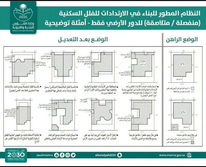 Pin By عبدالرحمن المقطوبي On اااا Floor Plans Twitter Sign Up Real Estate