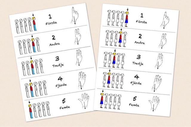 Siffror-arkiv - Tecken som stöd - Toppbloggare på Womsa