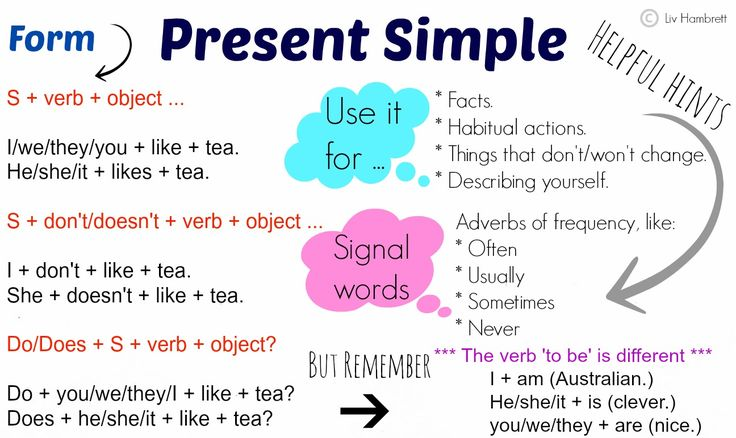 EMS present simple